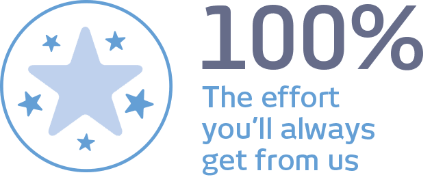 100% - The effort you'll always get from us