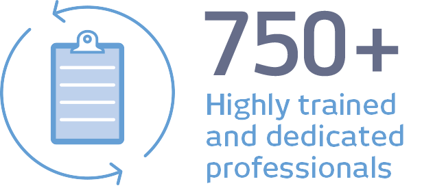 750+ Highly trained and dedicated professionals
